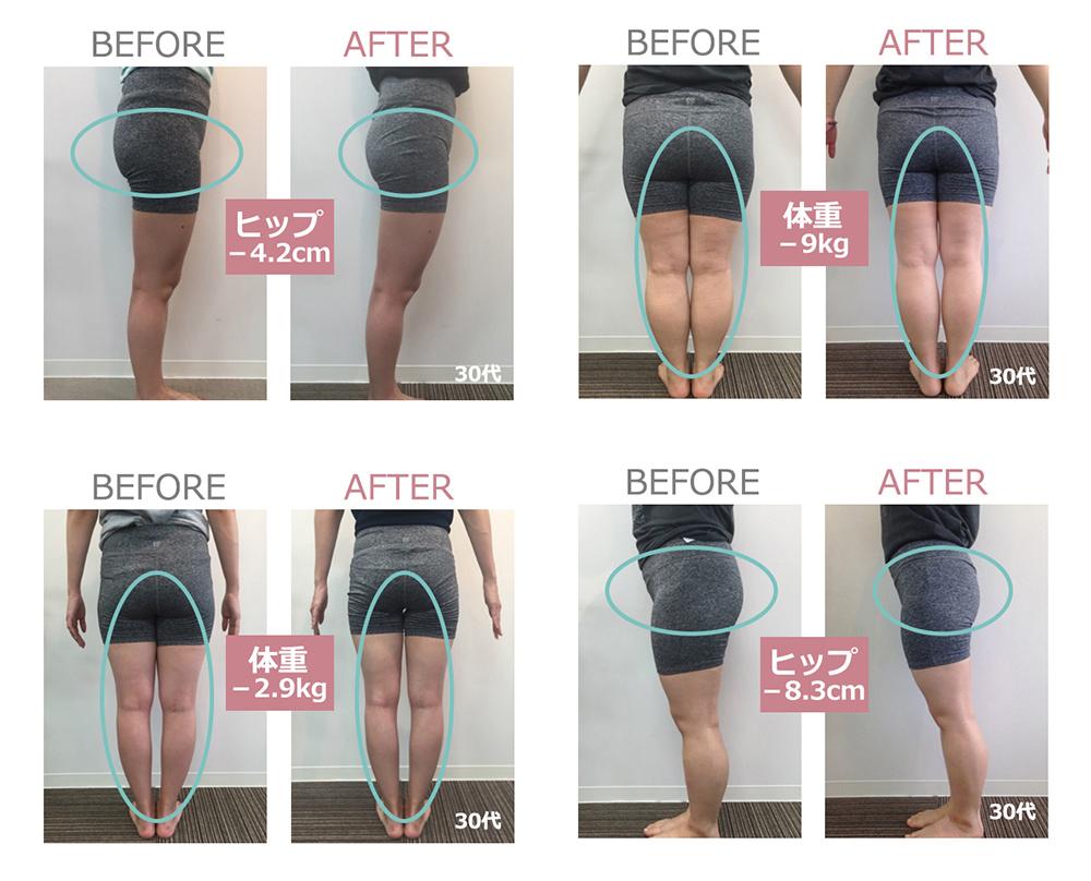 本当のお客様の結果before&after(ビフォー&アフター)のイメージ
